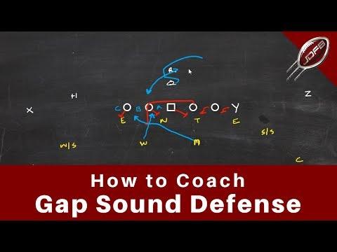 Coaching a Gap Sound Defense | Joe Daniel Football