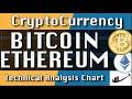 Live Bitcoin Chart Liquidation Watch: September 30 2020 ...