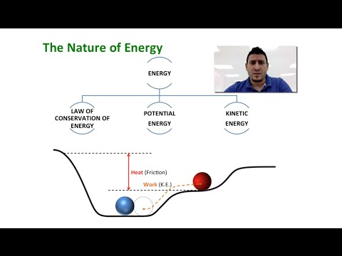 Thermochemistry | The Nature of Energy.