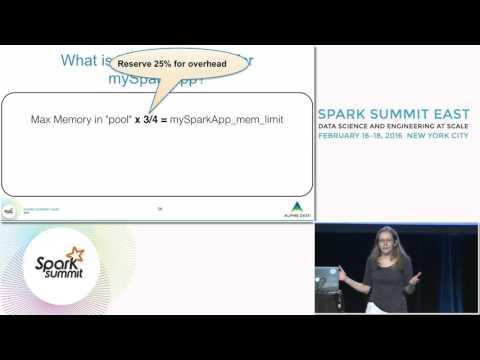 Spark Tuning for Enterprise System Administrators