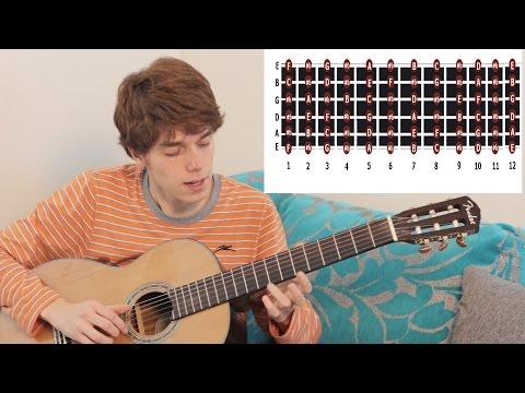 Secreto Para Aprender Todas Las Notas Del Mastil De La Guitarra Electrica o Acustica |FACIL Y RAPIDO