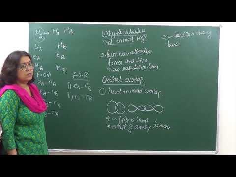 CHEM-XI-4-05 Valence Bond theory (2017) Pradeep Kshetrapal Physics channel