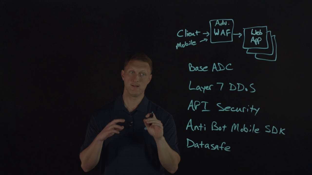 Introducing The F5 Advanced WAF