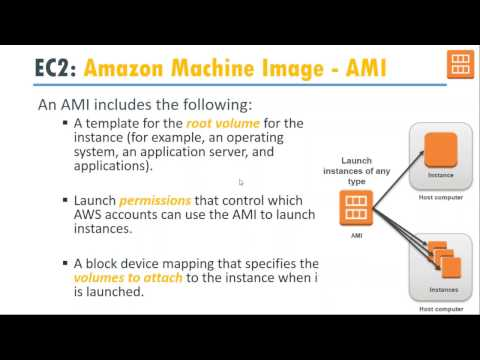 Create AWS EC2 Amazon Machine Images & Windows Instances