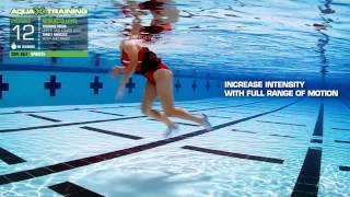 Aqua Sphere Swim - Aqua X Training - Core Belt - Sprints