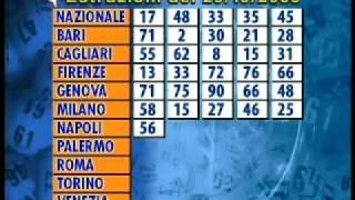 Estrazioni Lotto 29/10/09