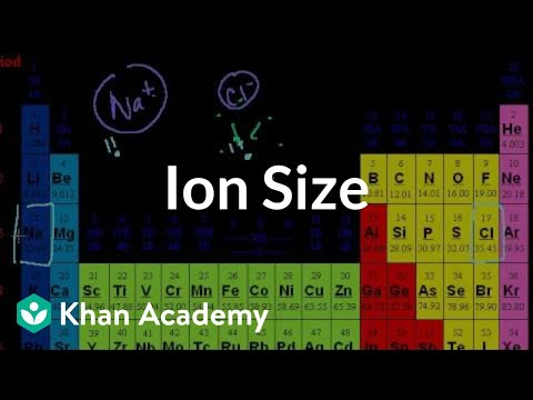 Group trend for ionization energy | Periodic table | Chemistry | Khan Academy
