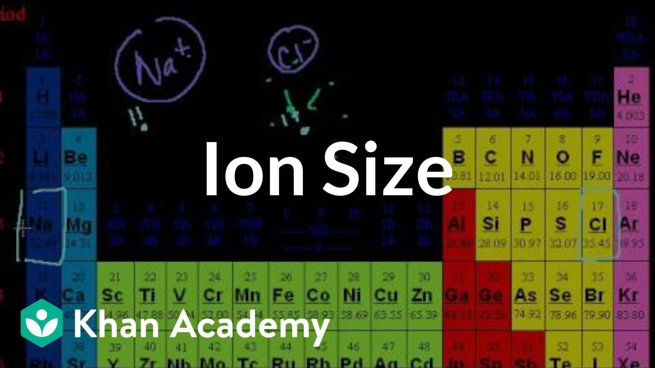 Group trend for ionization energy periodic table chemistry group trend for ionization energy periodic table chemistry khan academy youtube urtaz Image collections