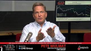 Forex Trading Strategies | Closing the Gap: Futures Edition