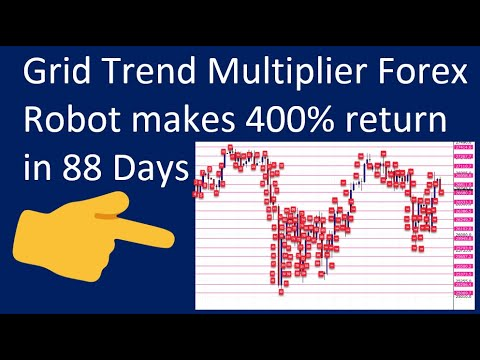 Buying from best forex discount