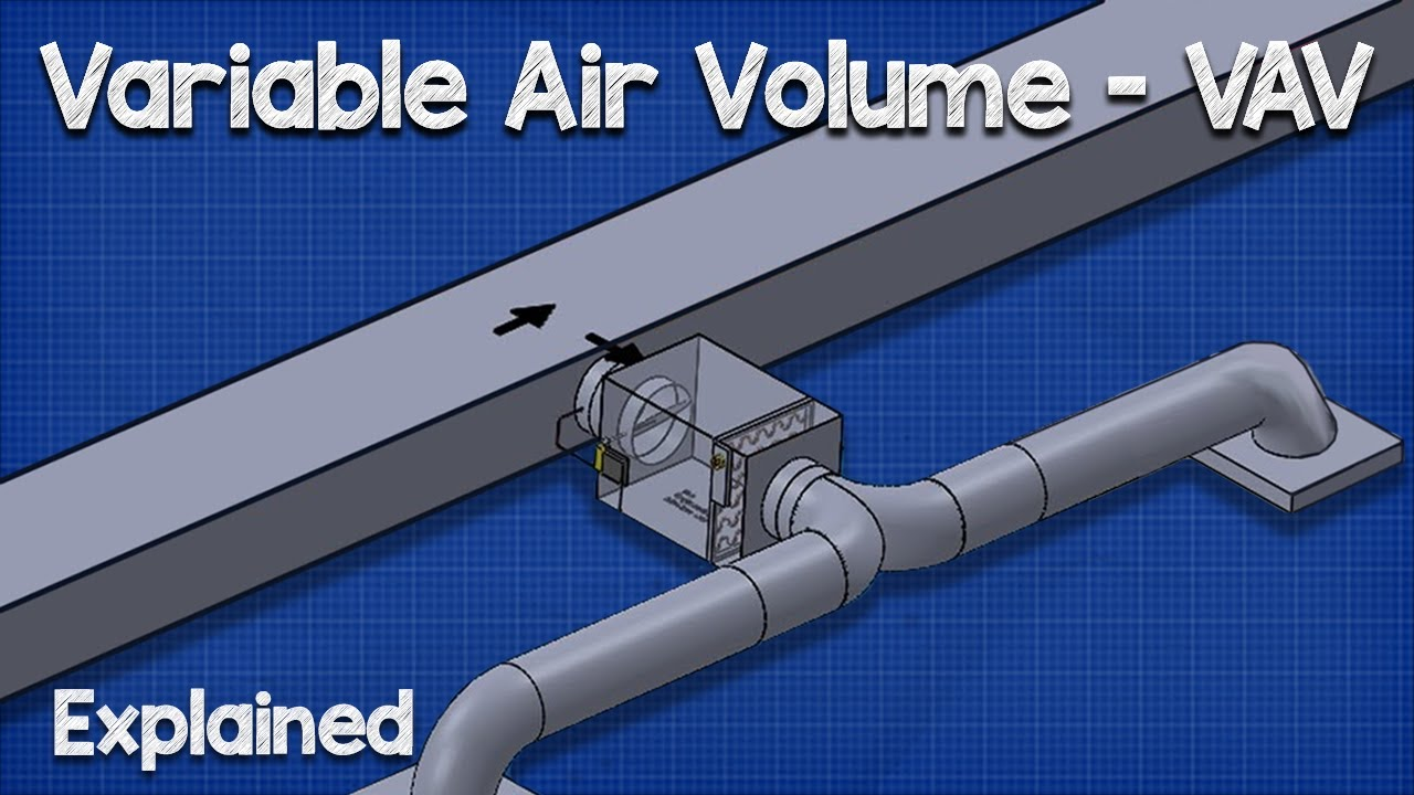 Hvac Vav Systems Youtube