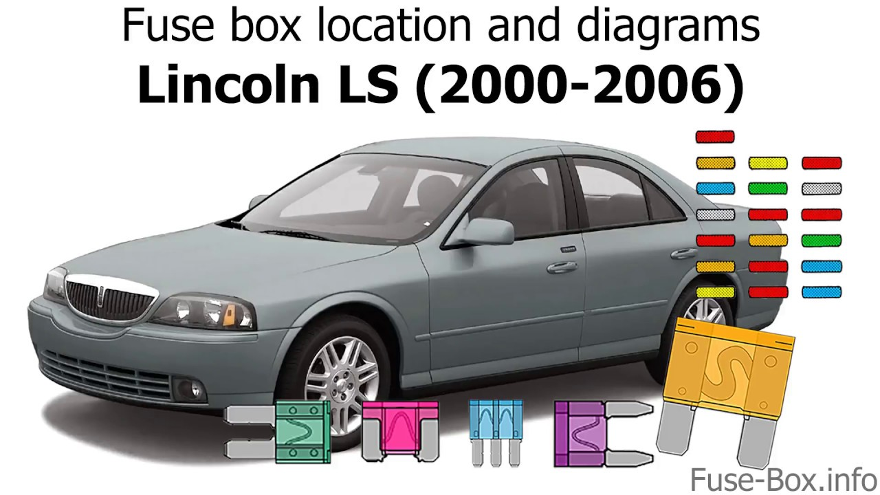 Fuse box location and    diagrams        Lincoln       LS     20002006   YouTube