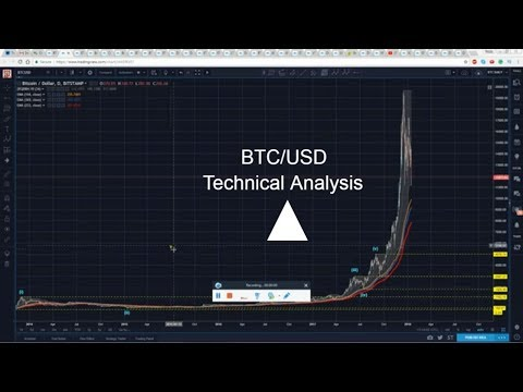 Bitcoin Technical Analysis (BTC/USD) : Just a correction or something more..?  [01/16/20187]