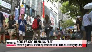 Korea's global GDP ranking remains flat for 5 straight years in 2013