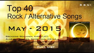 Top 40 - Rock / Alternative Songs - May 2015