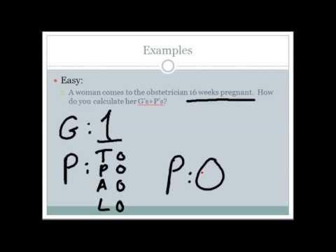 Gravida and Para Interpretation Made Simple