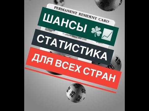 КАКОЙ ШАНС ВЫИГРАТЬ GREEN CARD ? СТАТИСТИКА ПО СТРАНАМ ЗА НЕСКОЛЬКО ЛЕТ