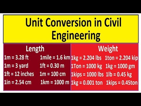 Units Conversion in Civil Engineering