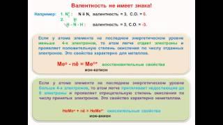 № 37. Неорганическая химия. Тема 5. Степень окисления. Часть 1. Валентность