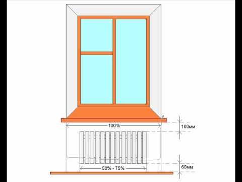Установка радиаторов (батарей) отопления