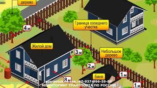 видео Как расположить дом на участке: соблюдение СНиПов
