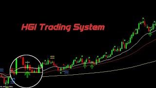 Hệ thống giao dịch HGI trong Forex - Cài đặt và sử dụng (HGI Trading System)