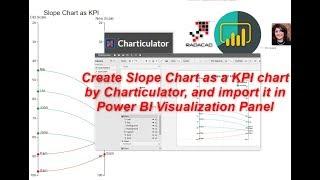 إنشاء منحدر الرسم البياني (KPI) باستخدام Charticulator واستخدام الطاقة BI