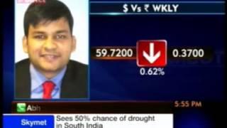Mr Abhishek Goenka (Founder & CEO) India Forex Advisors Pvt. Ltd. on ET Now—4th July, 2014