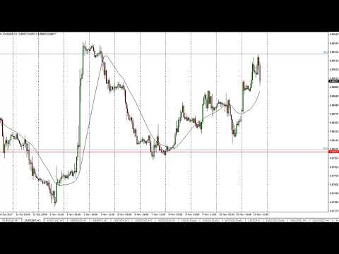 EUR/GBP Technical Analysis for November 14, 2017 by FXEmpire.com