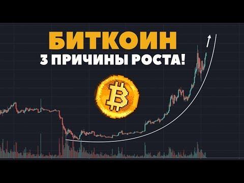Получится ли ОТКУПИТЬ Биткоин подешевле? / Прогноз цены Bitcoin июль 2019!