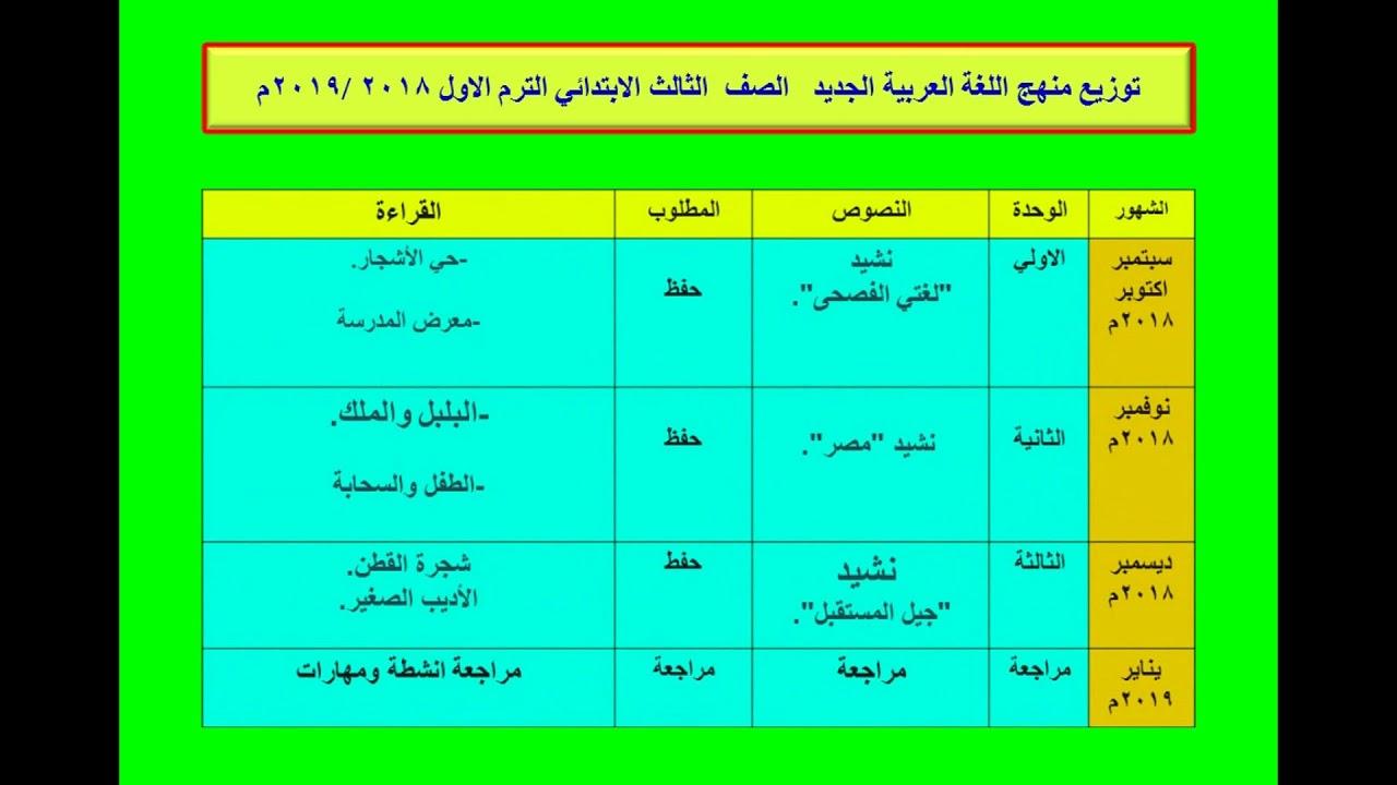 توزيع منهج اللغة العربية الجديد الصف الثالث الابتدائي الترم الاول 20192018م