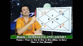 What is bhakoot dosha? - Quora