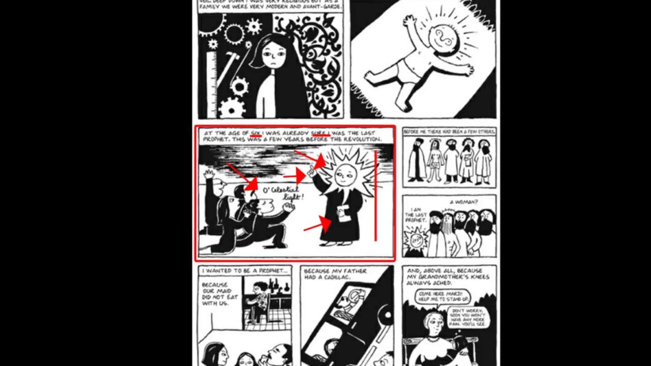 Graphic Novel Close Reading Persepolis Pg 6 Youtube