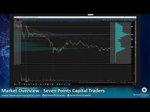 Seven Points Capital Market Overview 10.11.17