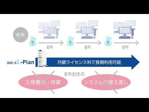 DOC-5 L-Plan プロモーションビデオ