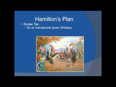 APUSH Review: Alexander Hamilton's Financial Plan