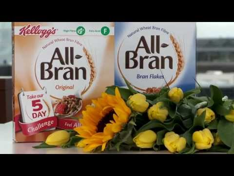 Kelloggs All Bran Save Our Stomachs Survey findings