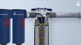 видео Осушители сжатого воздуха для компрессора