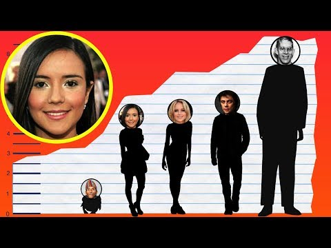 How Tall Is Catalina Sandino Moreno?  Height Comparison!