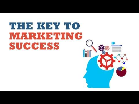 The Keys To Marketing Success   MUST WATCH Marketing Essentials Video