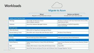 Windows Server on Azure overview: Lift-and-shift migrations for enterprise workloads | BRK3252