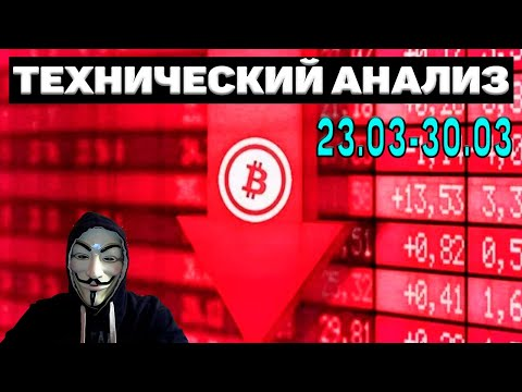 Bitcoin (BTC) и Ethereum (ETH) ПРОГНОЗ КУРСА КРИПТОВАЛЮТ В РАМКАХ ТЕХНИЧЕСКОГО АНАЛИЗА