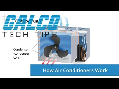 What is Air Conditioning? – A GalcoTV Tech Tip