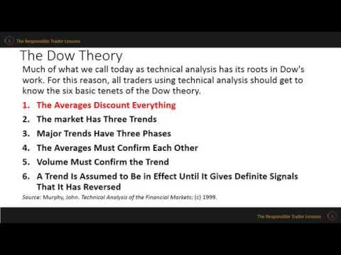 The Responsible Trader - Module 1: Technical Analysis and the Dow Theory