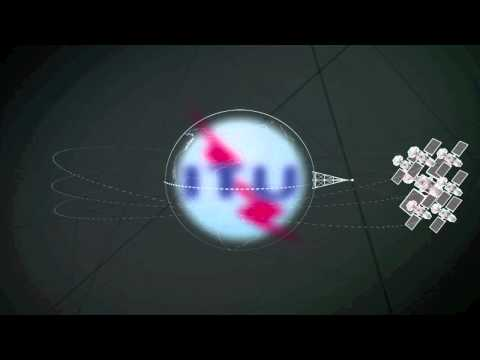 ICT DISCOVERY: How Satellite Communication Works
