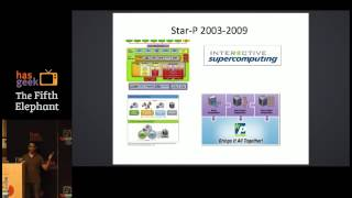 The many ways of parallel computing with Julia