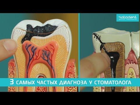 Детская стоматология, лечение зубов у детей