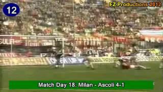 Frank Rijkaard - 16 goals in Serie A (Milan 1988-1993)