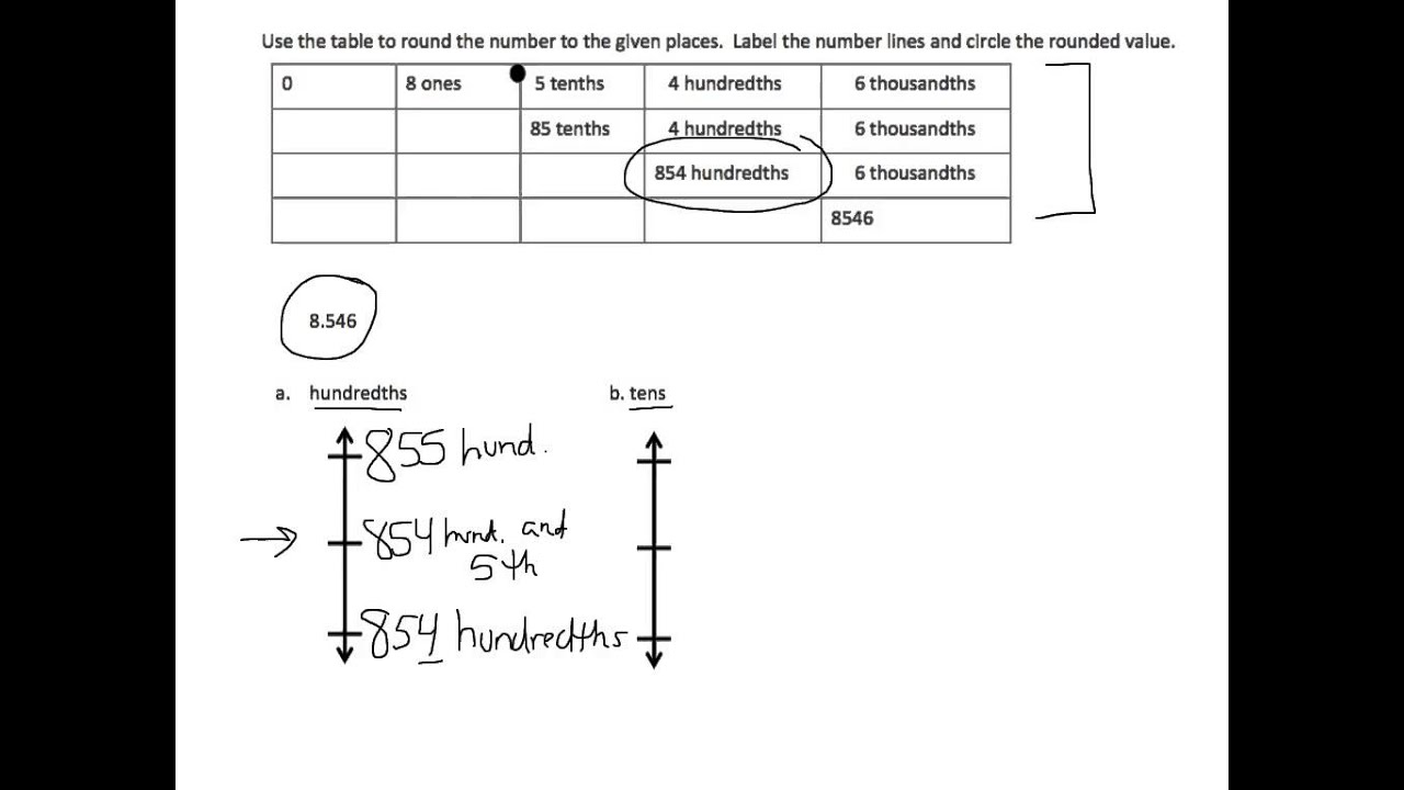 hight resolution of Round Decimals (solutions