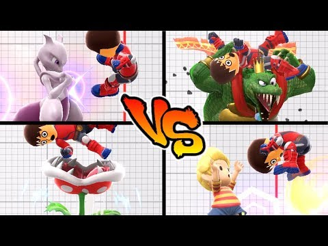 Super Smash Bros. Ultimate - Who has the Strongest Up Throw? thumbnail